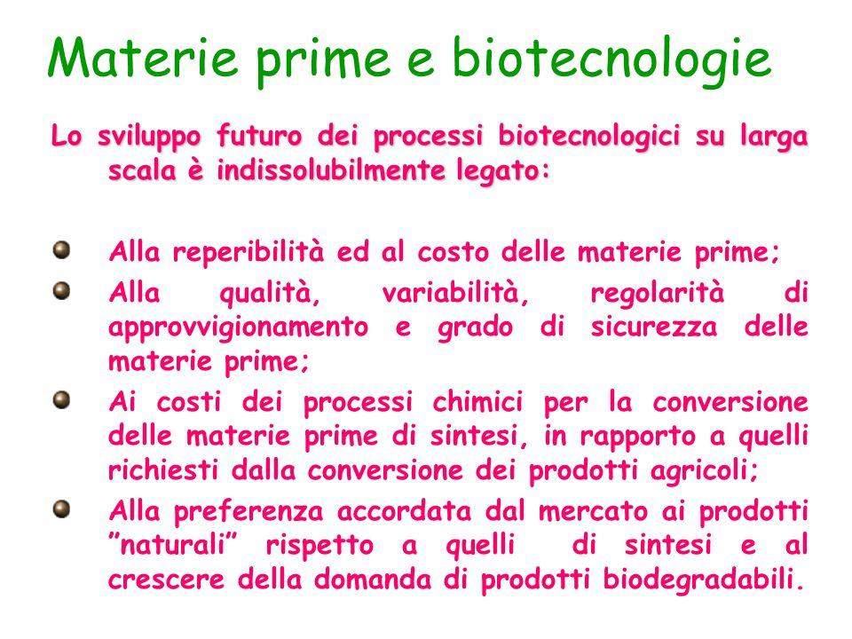 Lo sviluppo futuro dei processi biotecnologici su larga scala è indissolubilmente legato: Alla reperibilità ed al costo delle materie prime; Alla qual