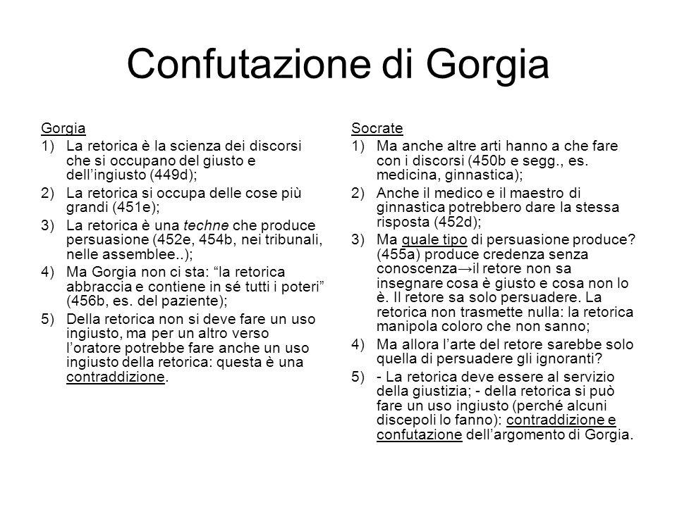 Confutazione di Gorgia Gorgia 1)La retorica è la scienza dei discorsi che si occupano del giusto e dell'ingiusto (449d); 2)La retorica si occupa delle