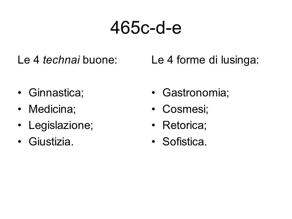 465c-d-e Le 4 technai buone: Ginnastica; Medicina; Legislazione; Giustizia. Le 4 forme di lusinga: Gastronomia; Cosmesi; Retorica; Sofistica.