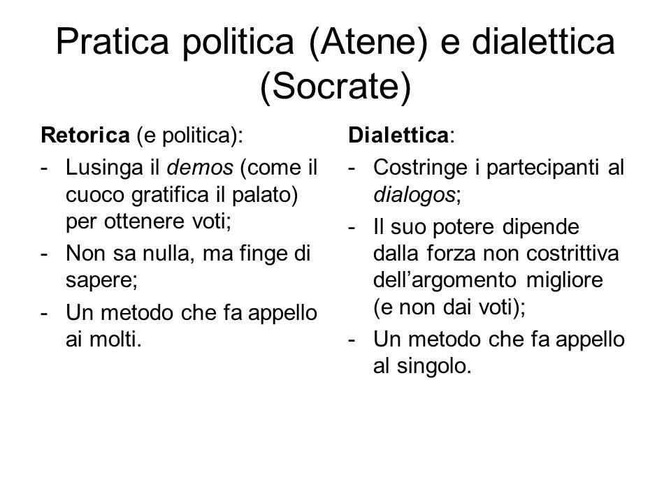 Pratica politica (Atene) e dialettica (Socrate) Retorica (e politica): -Lusinga il demos (come il cuoco gratifica il palato) per ottenere voti; -Non s