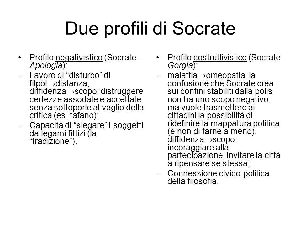 """Due profili di Socrate Profilo negativistico (Socrate- Apologia): -Lavoro di """"disturbo"""" di filpol→distanza, diffidenza→scopo: distruggere certezze ass"""