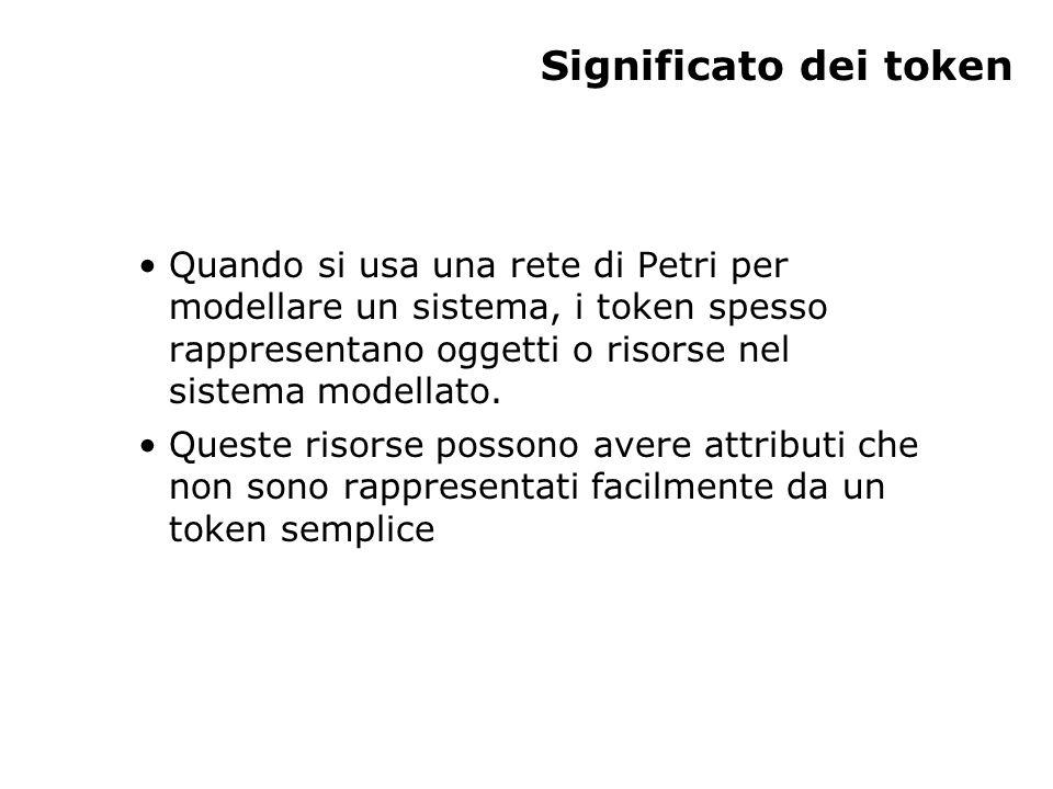 Esempio (1) Come già visto, questa rete di Petri modella la parte di un sistema operativo che riguarda il sistema dei dischi.