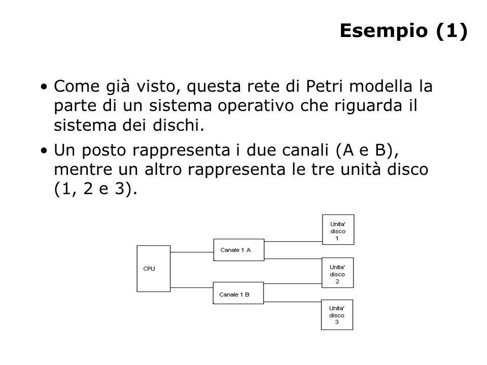 Esempio (2) Anche se entrambi i canali sono dello stesso tipo e le tre unità disco sono molto simili, le connessioni richiedono che – l'unità disco 1 debba usare il canale A, – l'unità disco 3 debba usare il canale B: – mentre l'unità disco 2 può usare o il canale A o il canale B.