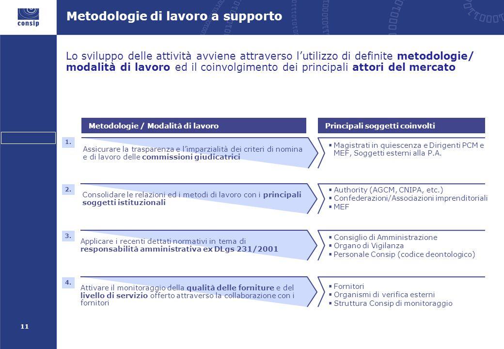 11 Metodologie di lavoro a supporto Principali soggetti coinvolti  Magistrati in quiescenza e Dirigenti PCM e MEF, Soggetti esterni alla P.A.