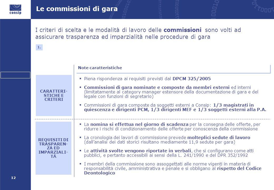 12 Note caratteristiche I criteri di scelta e le modalità di lavoro delle commissioni sono volti ad assicurare trasparenza ed imparzialità nelle procedure di gara 1.
