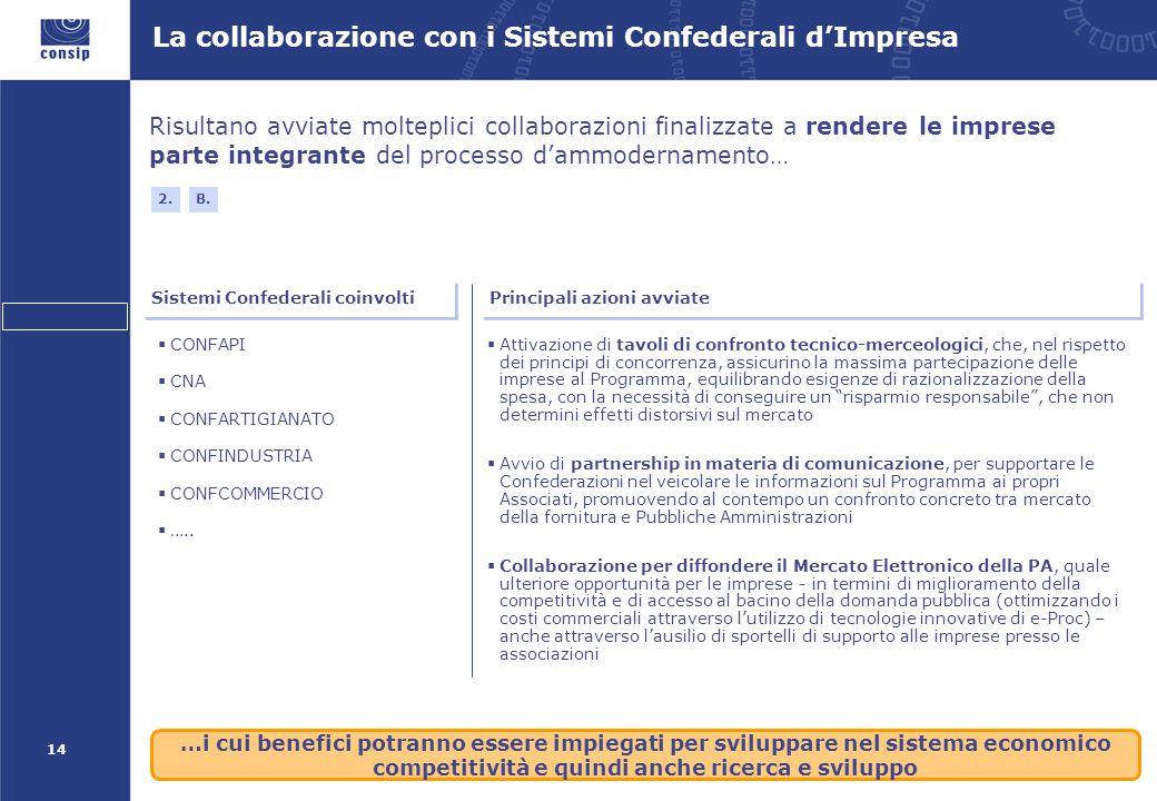 14 La collaborazione con i Sistemi Confederali d'Impresa Risultano avviate molteplici collaborazioni finalizzate a rendere le imprese parte integrante del processo d'ammodernamento… 2.