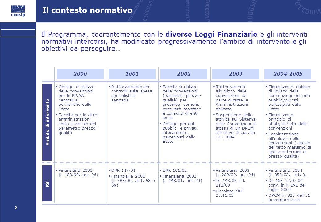 2 Il contesto normativo Il Programma, coerentemente con le diverse Leggi Finanziarie e gli interventi normativi intercorsi, ha modificato progressivam