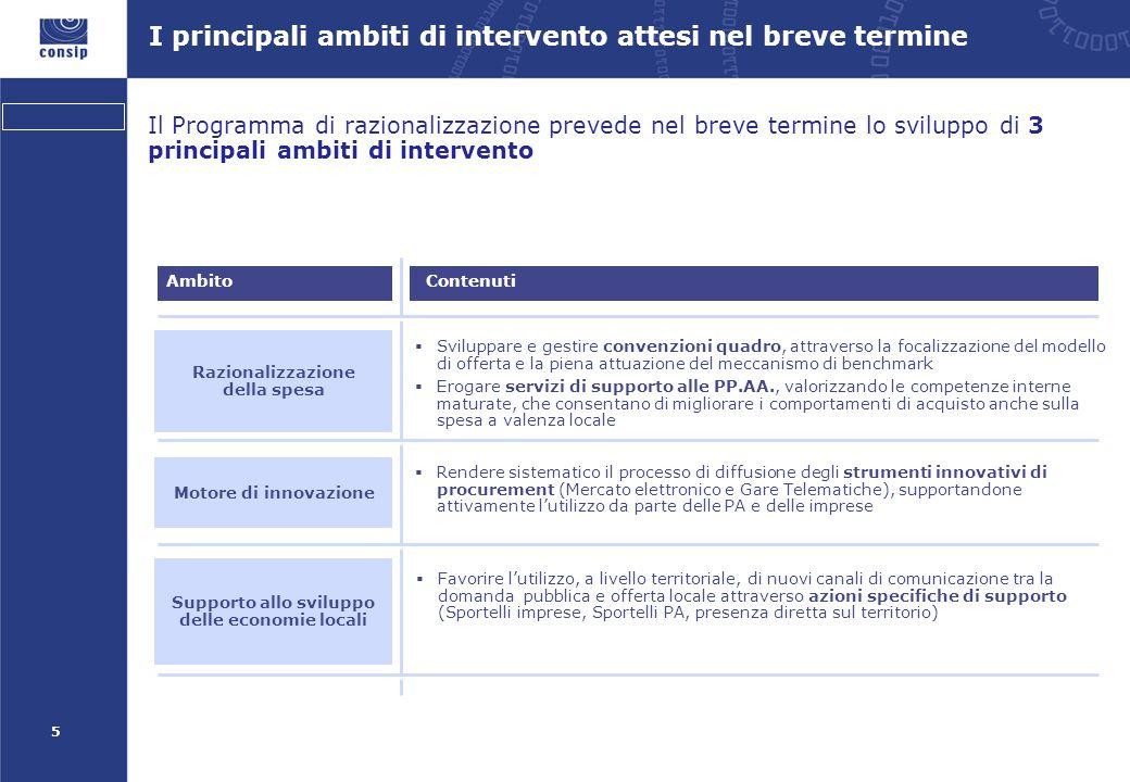 5 I principali ambiti di intervento attesi nel breve termine ContenutiAmbito  Sviluppare e gestire convenzioni quadro, attraverso la focalizzazione d