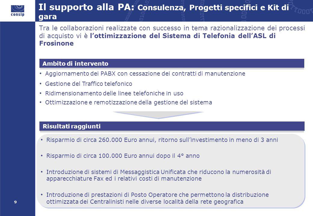 9 Il supporto alla PA: Consulenza, Progetti specifici e Kit di gara Tra le collaborazioni realizzate con successo in tema razionalizzazione dei proces