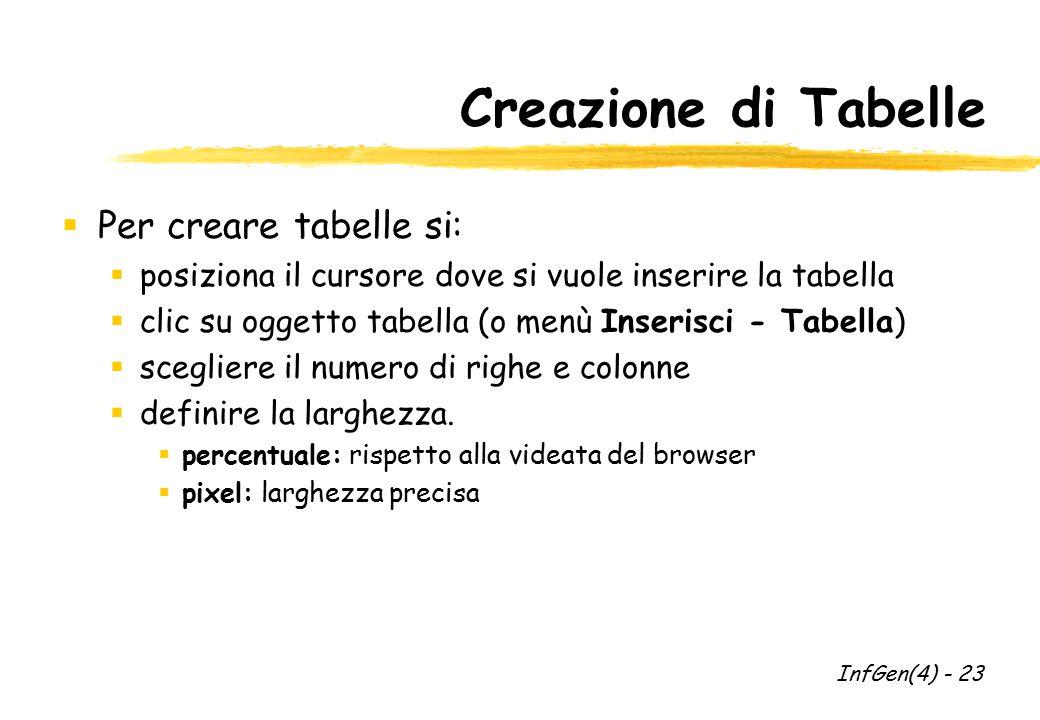 Creazione di Tabelle  Per creare tabelle si:  posiziona il cursore dove si vuole inserire la tabella  clic su oggetto tabella (o menù Inserisci - Tabella)  scegliere il numero di righe e colonne  definire la larghezza.