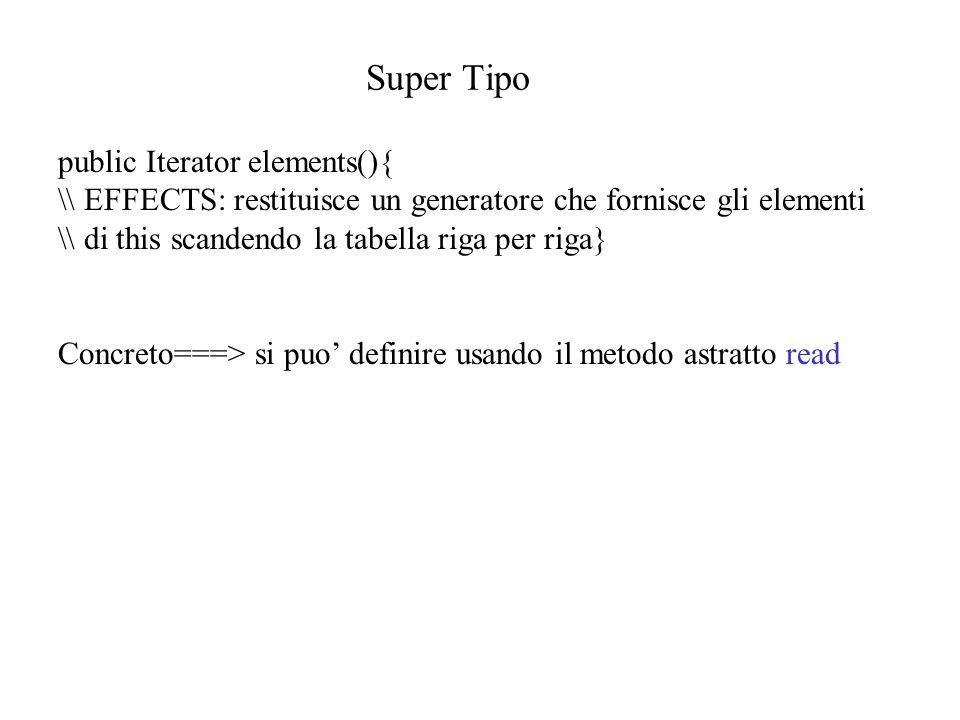 Super Tipo public Iterator elements(){ \\ EFFECTS: restituisce un generatore che fornisce gli elementi \\ di this scandendo la tabella riga per riga} Concreto===> si puo' definire usando il metodo astratto read