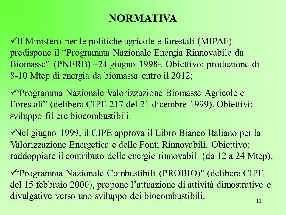 """11 NORMATIVA Il Ministero per le politiche agricole e forestali (MIPAF) predispone il """"Programma Nazionale Energia Rinnovabile da Biomasse"""" (PNERB) –2"""