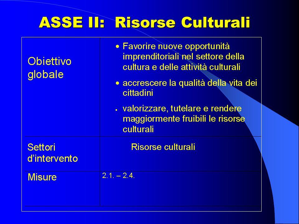 ASSE II: Risorse Culturali