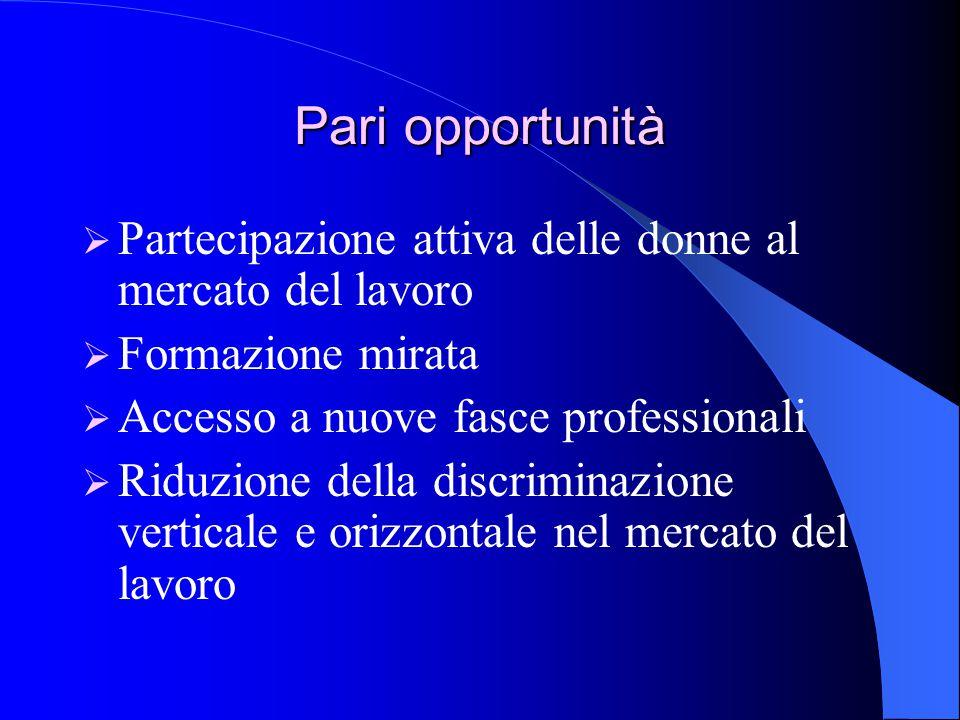 Pari opportunità  Partecipazione attiva delle donne al mercato del lavoro  Formazione mirata  Accesso a nuove fasce professionali  Riduzione della discriminazione verticale e orizzontale nel mercato del lavoro