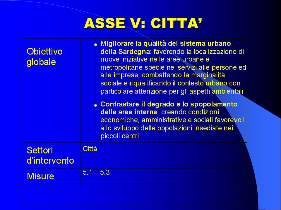 ASSE V: CITTA'