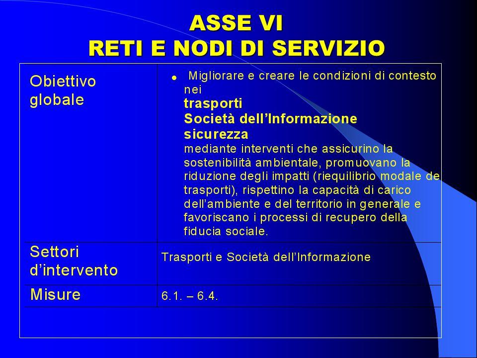ASSE VI RETI E NODI DI SERVIZIO