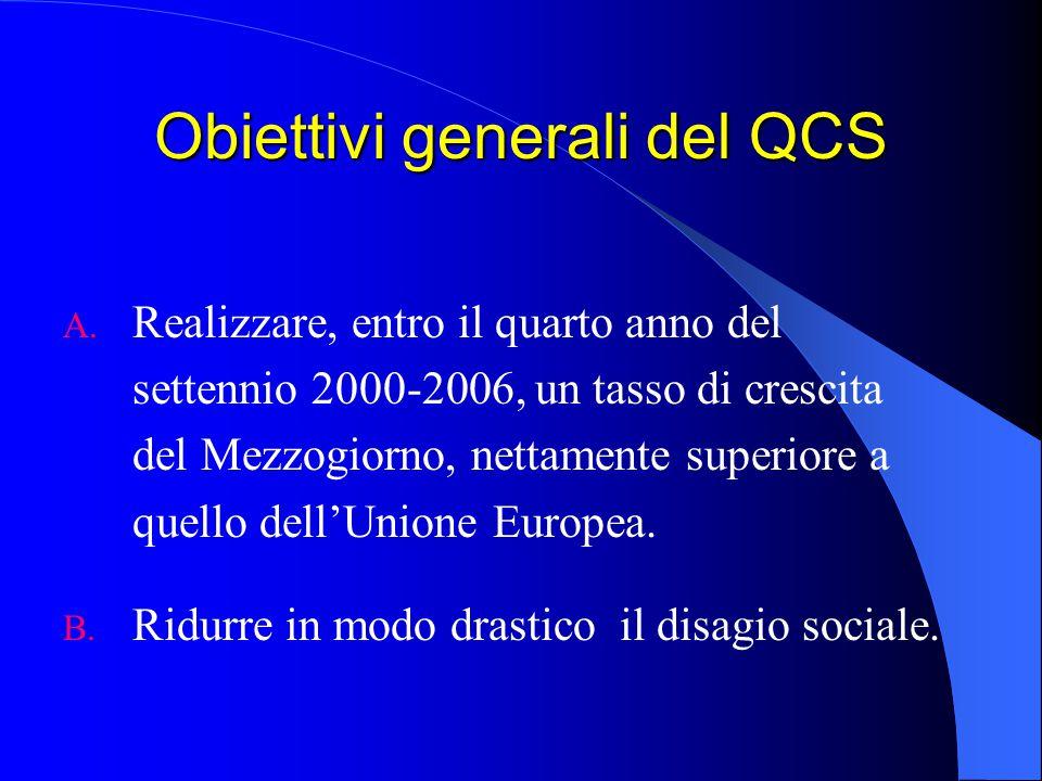 Obiettivi generali del QCS A. Realizzare, entro il quarto anno del settennio 2000-2006, un tasso di crescita del Mezzogiorno, nettamente superiore a q