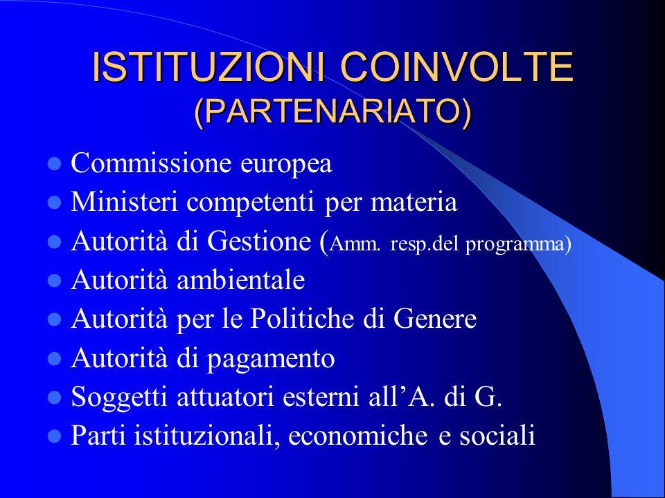ISTITUZIONI COINVOLTE (PARTENARIATO) Commissione europea Ministeri competenti per materia Autorità di Gestione ( Amm. resp.del programma) Autorità amb