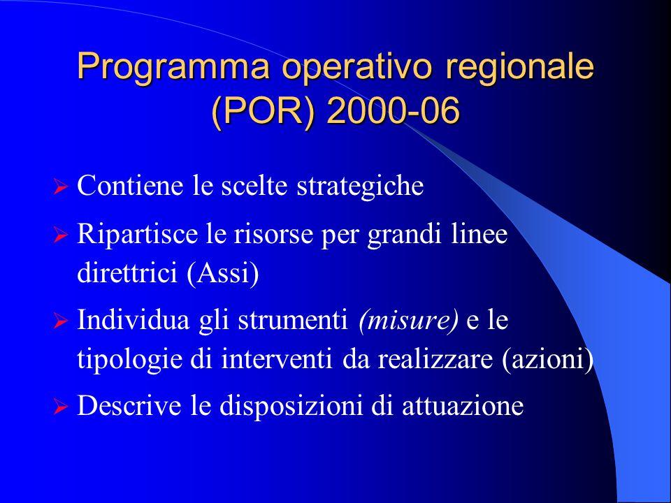 Programma operativo regionale (POR) 2000-06  Contiene le scelte strategiche  Ripartisce le risorse per grandi linee direttrici (Assi)  Individua gli strumenti (misure) e le tipologie di interventi da realizzare (azioni)  Descrive le disposizioni di attuazione