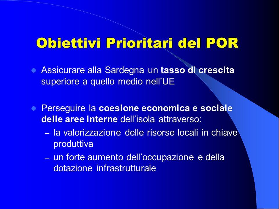 Obiettivi Prioritari del POR Assicurare alla Sardegna un tasso di crescita superiore a quello medio nell'UE Perseguire la coesione economica e sociale delle aree interne dell'isola attraverso: – la valorizzazione delle risorse locali in chiave produttiva – un forte aumento dell'occupazione e della dotazione infrastrutturale