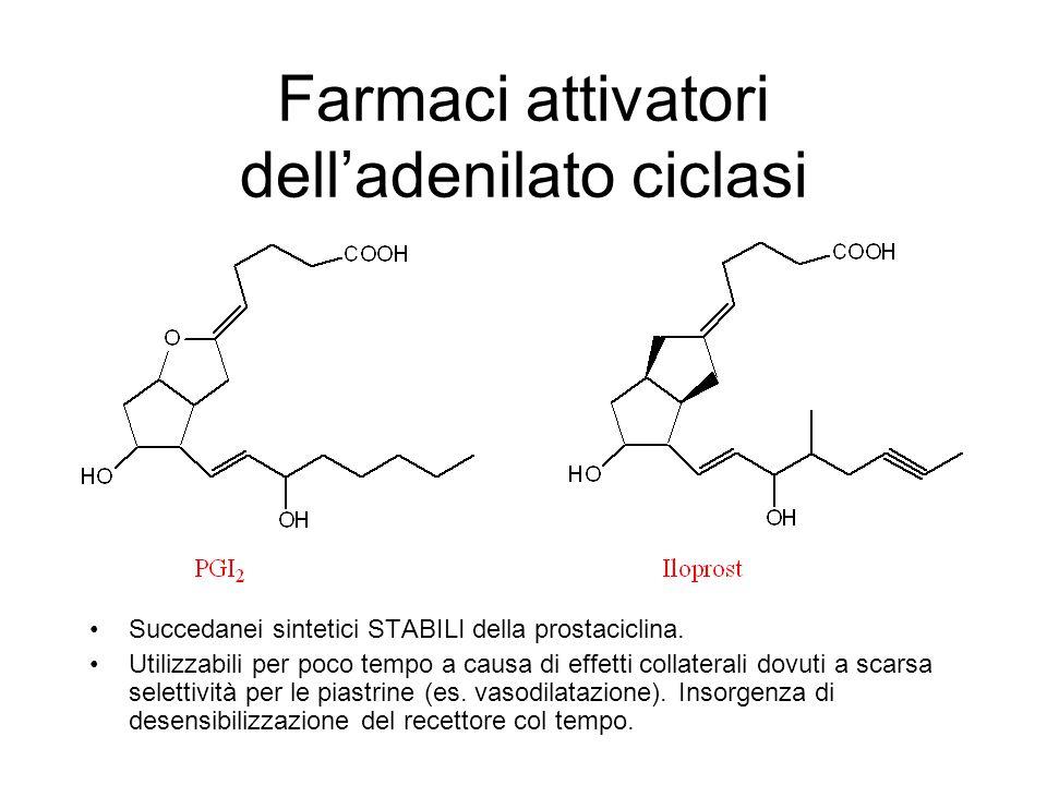 Farmaci attivatori dell'adenilato ciclasi Succedanei sintetici STABILI della prostaciclina. Utilizzabili per poco tempo a causa di effetti collaterali