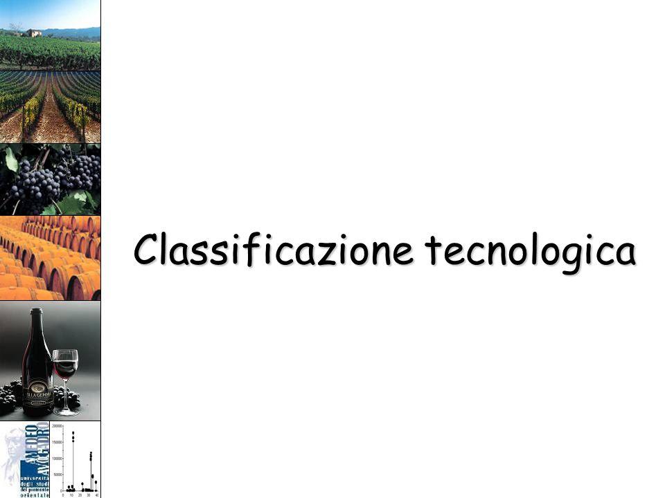 Classificazione tecnologica