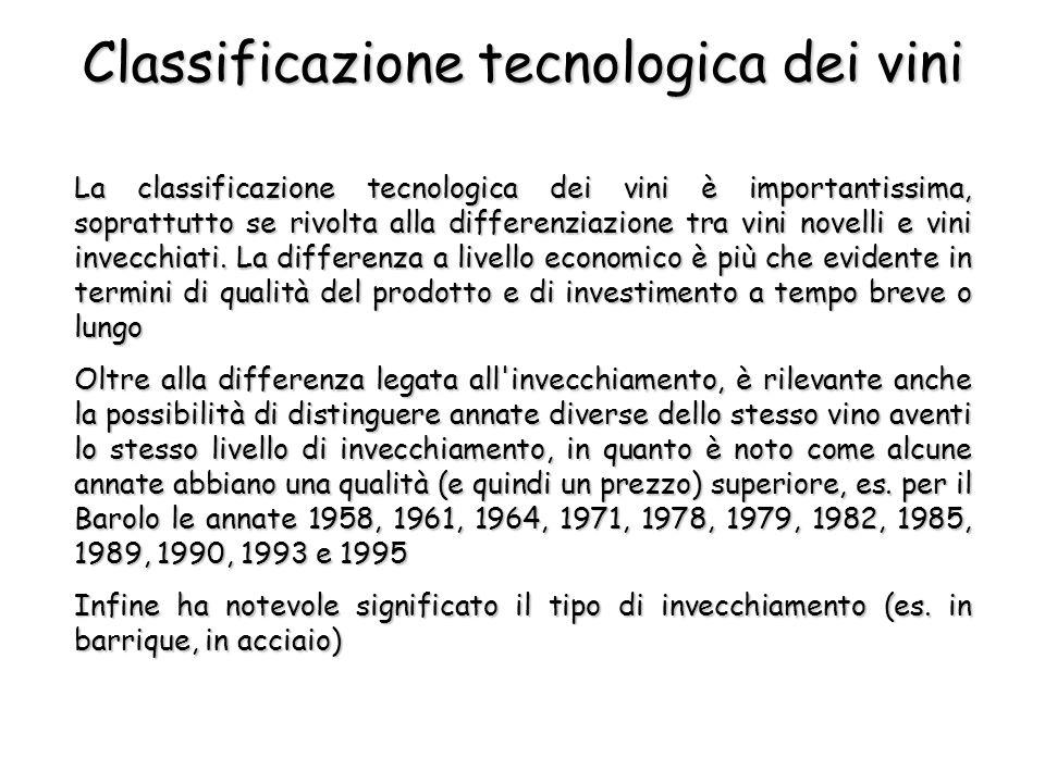 La classificazione tecnologica dei vini è importantissima, soprattutto se rivolta alla differenziazione tra vini novelli e vini invecchiati.