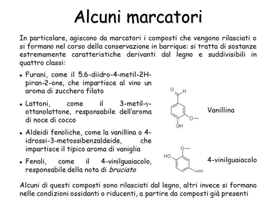 In particolare, agiscono da marcatori i composti che vengono rilasciati o si formano nel corso della conservazione in barrique: si tratta di sostanze estremamente caratteristiche derivanti dal legno e suddivisibili in quattro classi: Alcuni di questi composti sono rilasciati dal legno, altri invece si formano nelle condizioni ossidanti o riducenti, a partire da composti già presenti Alcuni marcatori Furani, come il 5.6-diidro-4-metil-2H- piran-2-one, che impartisce al vino un aroma di zucchero filato Furani, come il 5.6-diidro-4-metil-2H- piran-2-one, che impartisce al vino un aroma di zucchero filato Lattoni, come il 3-metil-  - ottanolattone, responsabile dell'aroma di noce di cocco Lattoni, come il 3-metil-  - ottanolattone, responsabile dell'aroma di noce di cocco Aldeidi fenoliche, come la vanillina o 4- idrossi-3-metossibenzaldeide, che impartisce il tipico aroma di vaniglia Aldeidi fenoliche, come la vanillina o 4- idrossi-3-metossibenzaldeide, che impartisce il tipico aroma di vaniglia Fenoli, come il 4-vinilguaiacolo, responsabile della nota di bruciato Fenoli, come il 4-vinilguaiacolo, responsabile della nota di bruciato Vanillina 4-vinilguaiacolo