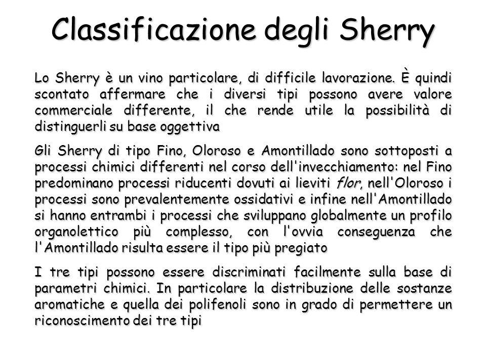 Classificazione degli Sherry Lo Sherry è un vino particolare, di difficile lavorazione.