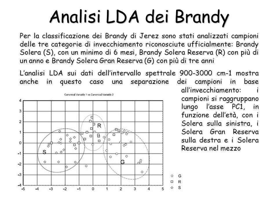 Analisi LDA dei Brandy Per la classificazione dei Brandy di Jerez sono stati analizzati campioni delle tre categorie di invecchiamento riconosciute ufficialmente: Brandy Solera (S), con un minimo di 6 mesi, Brandy Solera Reserva (R) con più di un anno e Brandy Solera Gran Reserva (G) con più di tre anni L'analisi LDA sui dati dell'intervallo spettrale 900-3000 cm-1 mostra anche in questo caso una separazione dei campioni in base all'invecchiamento: i campioni si raggruppano lungo l'asse PC1, in funzione dell'età, con i Solera sulla sinistra, i Solera Gran Reserva sulla destra e i Solera Reserva nel mezzo