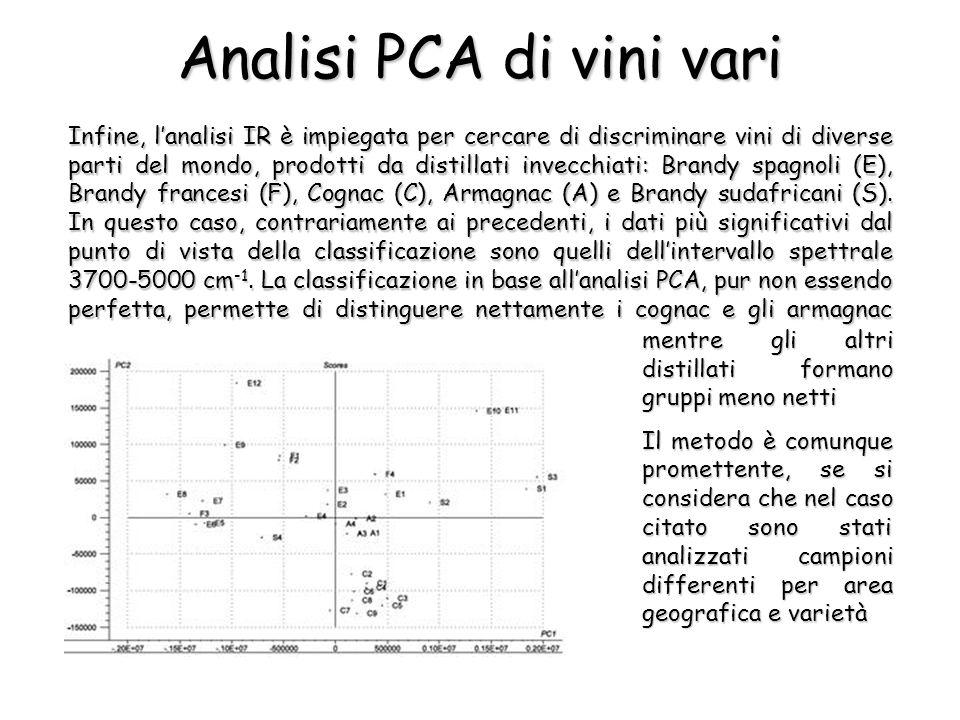 Analisi PCA di vini vari Infine, l'analisi IR è impiegata per cercare di discriminare vini di diverse parti del mondo, prodotti da distillati invecchiati: Brandy spagnoli (E), Brandy francesi (F), Cognac (C), Armagnac (A) e Brandy sudafricani (S).