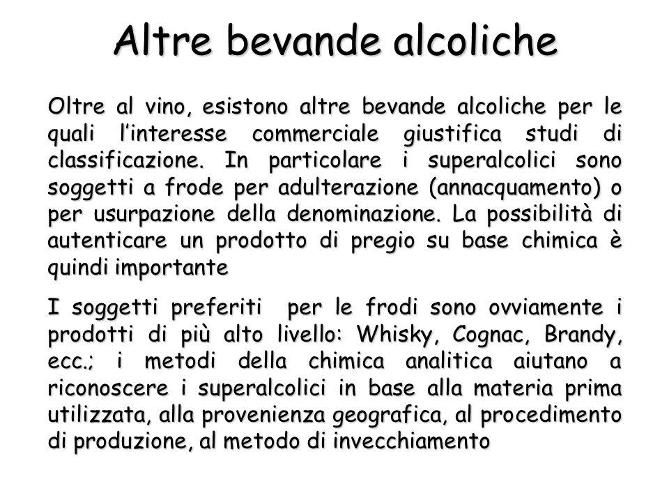 Altre bevande alcoliche Oltre al vino, esistono altre bevande alcoliche per le quali l'interesse commerciale giustifica studi di classificazione.