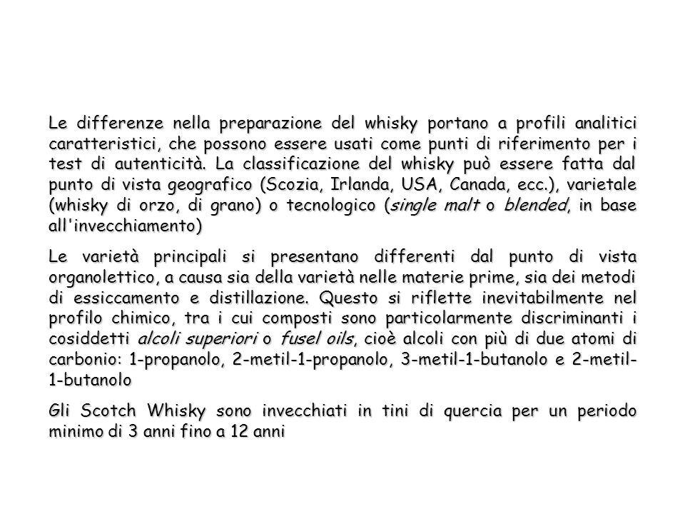 Le differenze nella preparazione del whisky portano a profili analitici caratteristici, che possono essere usati come punti di riferimento per i test di autenticità.