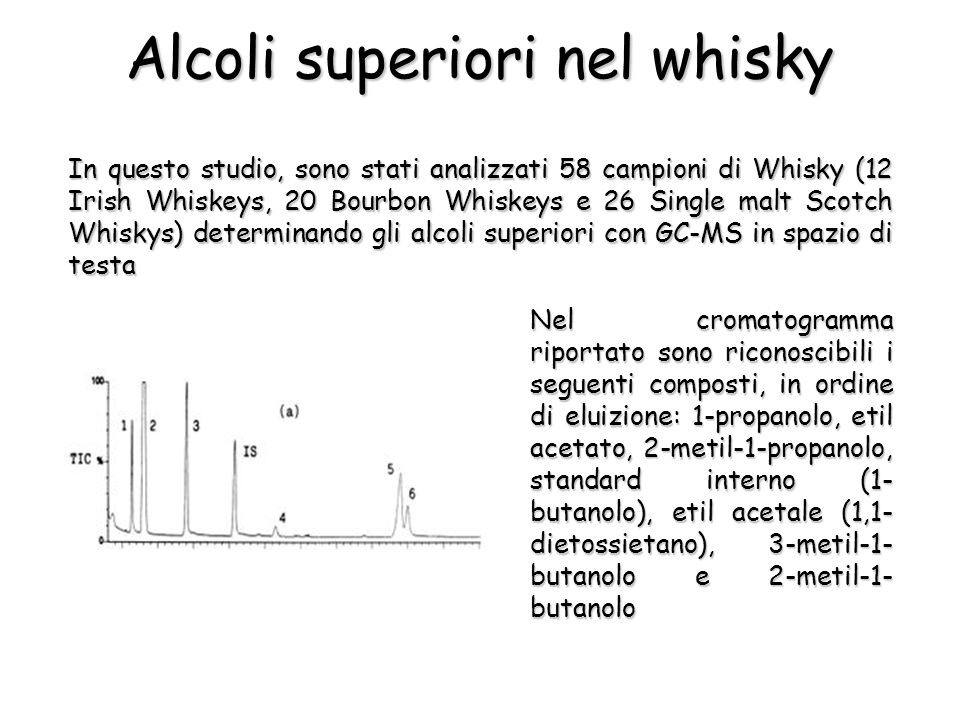 Alcoli superiori nel whisky In questo studio, sono stati analizzati 58 campioni di Whisky (12 Irish Whiskeys, 20 Bourbon Whiskeys e 26 Single malt Scotch Whiskys) determinando gli alcoli superiori con GC-MS in spazio di testa Nel cromatogramma riportato sono riconoscibili i seguenti composti, in ordine di eluizione: 1-propanolo, etil acetato, 2-metil-1-propanolo, standard interno (1- butanolo), etil acetale (1,1- dietossietano), 3-metil-1- butanolo e 2-metil-1- butanolo