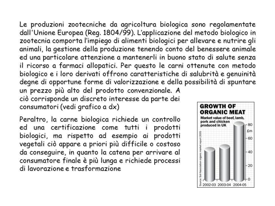 Le produzioni zootecniche da agricoltura biologica sono regolamentate dall Unione Europea (Reg.