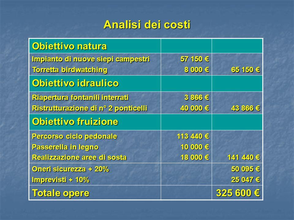 Analisi dei costi Obiettivo natura Impianto di nuove siepi campestri Torretta birdwatching 57 150 € 8 000 € 65 150 € Obiettivo idraulico Riapertura fo