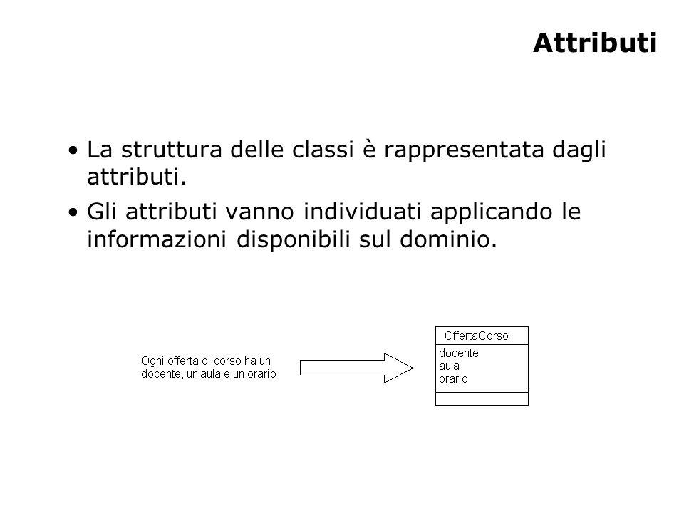 Attributi La struttura delle classi è rappresentata dagli attributi. Gli attributi vanno individuati applicando le informazioni disponibili sul domini