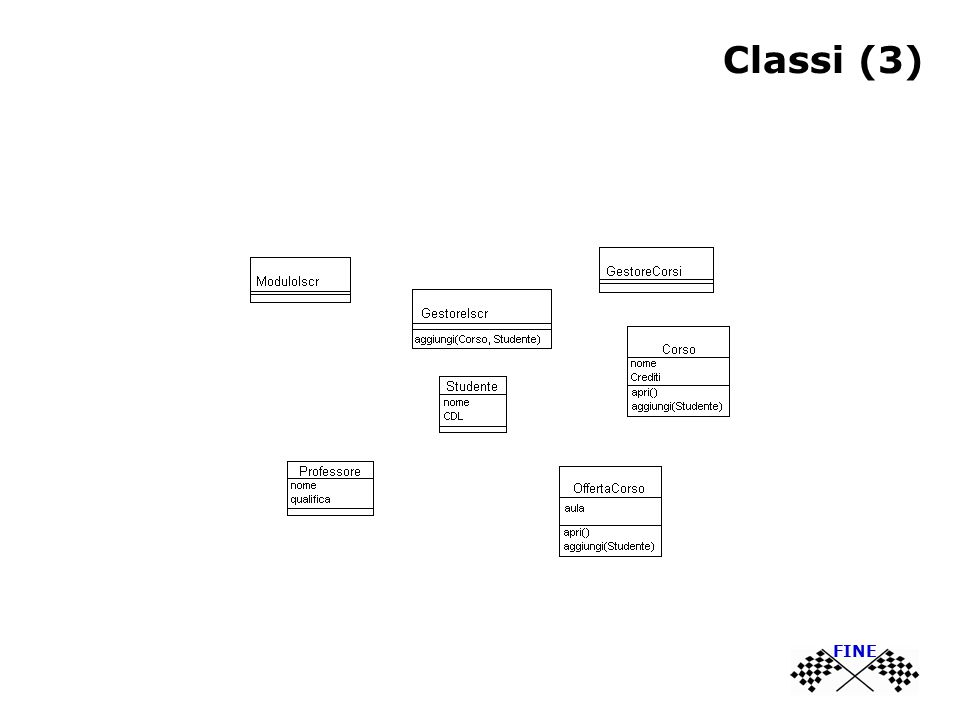 Classi (3) FINE