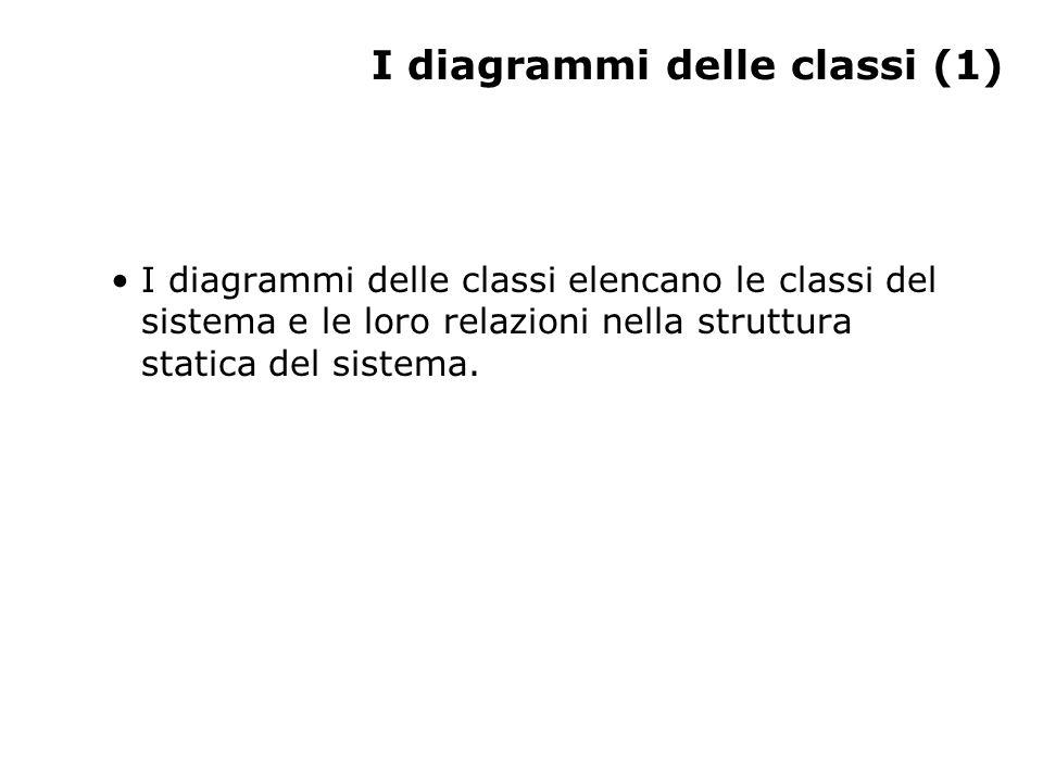 I diagrammi delle classi (1) I diagrammi delle classi elencano le classi del sistema e le loro relazioni nella struttura statica del sistema.