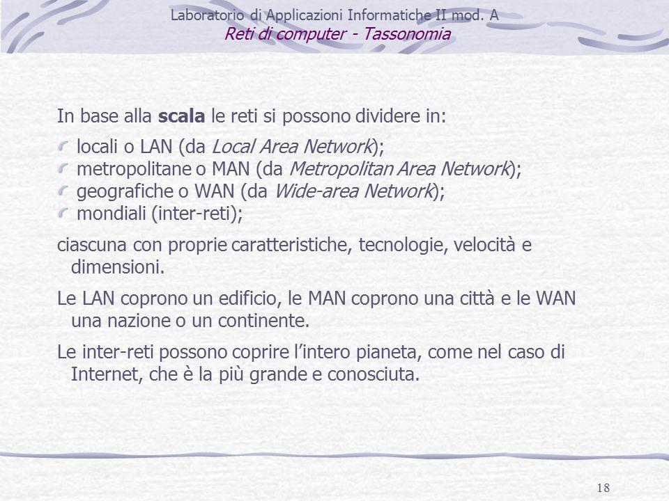 18 Laboratorio di Applicazioni Informatiche II mod.