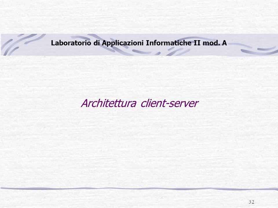 32 Architettura client-server Laboratorio di Applicazioni Informatiche II mod. A