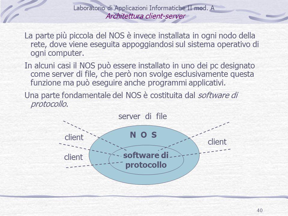 40 La parte più piccola del NOS è invece installata in ogni nodo della rete, dove viene eseguita appoggiandosi sul sistema operativo di ogni computer.