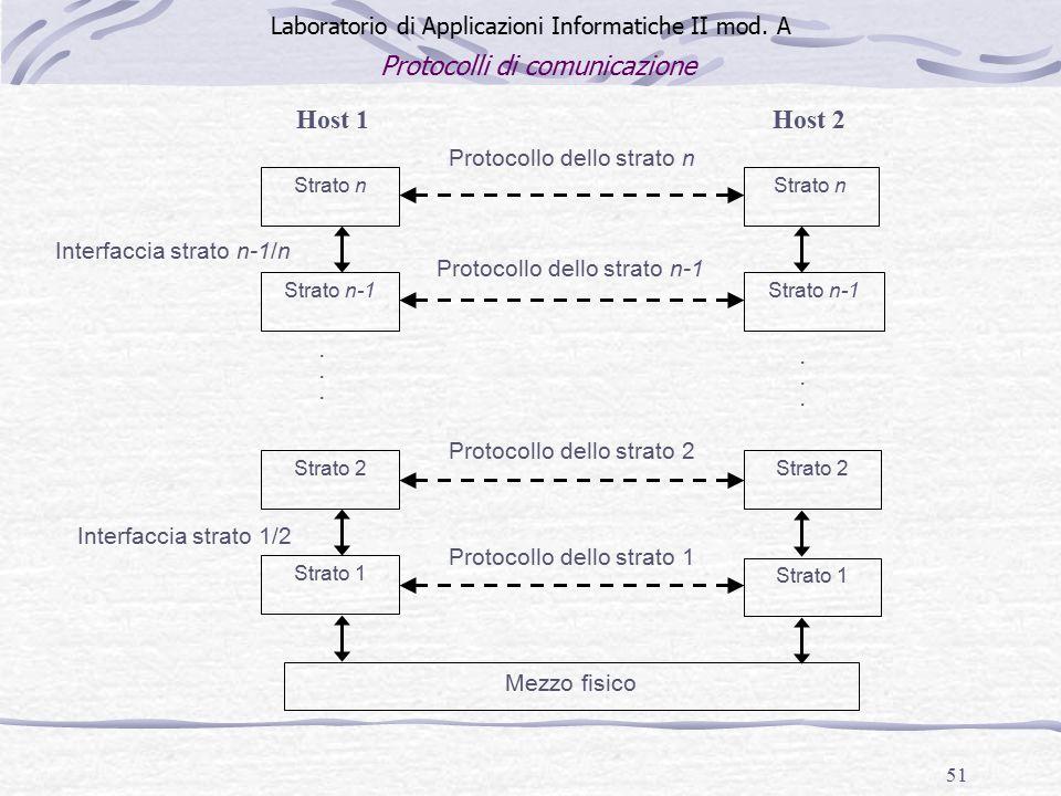 51 Laboratorio di Applicazioni Informatiche II mod.