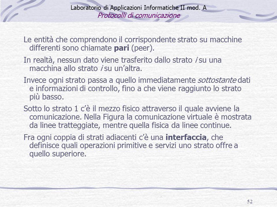 52 Laboratorio di Applicazioni Informatiche II mod.