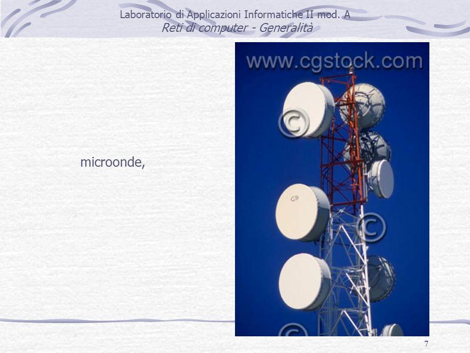 7 microonde, Laboratorio di Applicazioni Informatiche II mod. A Reti di computer - Generalità