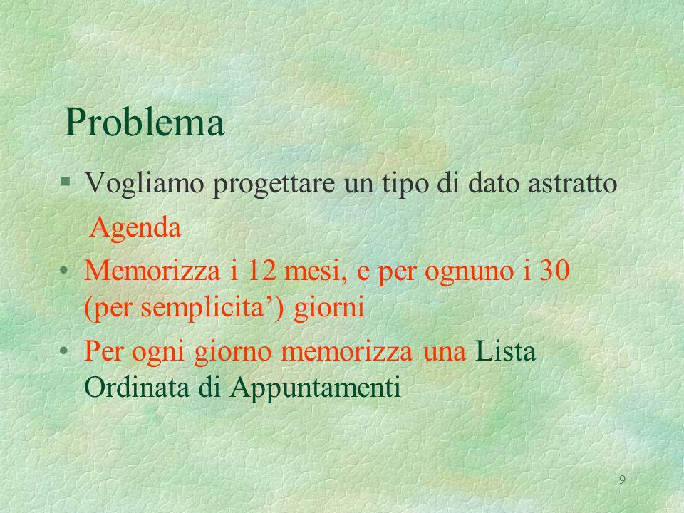 9 Problema §Vogliamo progettare un tipo di dato astratto Agenda Memorizza i 12 mesi, e per ognuno i 30 (per semplicita') giorni Per ogni giorno memori