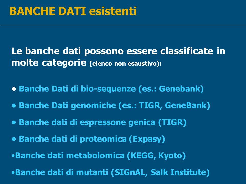 BANCHE DATI esistenti Le banche dati possono essere classificate in molte categorie (elenco non esaustivo): Banche Dati di bio-sequenze (es.: Genebank) Banche Dati genomiche (es.: TIGR, GeneBank) Banche dati di espressone genica (TIGR) Banche dati di proteomica (Expasy) Banche dati metabolomica (KEGG, Kyoto) Banche dati di mutanti (SIGnAL, Salk Institute)