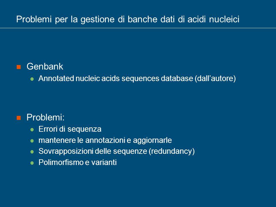 Problemi per la gestione di banche dati di acidi nucleici Genbank Annotated nucleic acids sequences database (dall'autore) Problemi: Errori di sequenza mantenere le annotazioni e aggiornarle Sovrapposizioni delle sequenze (redundancy) Polimorfismo e varianti