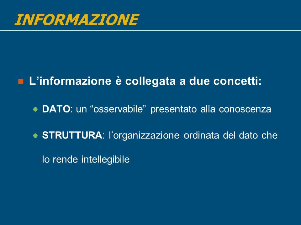 L'informazione è collegata a due concetti: DATO: un osservabile presentato alla conoscenza STRUTTURA: l'organizzazione ordinata del dato che lo rende intellegibile INFORMAZIONE