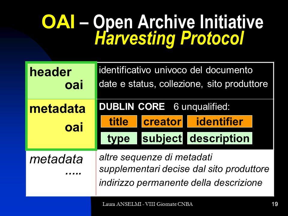 Laura ANSELMI - VIII Giornate CNBA19 OAI – Open Archive Initiative Harvesting Protocol header oai identificativo univoco del documento date e status, collezione, sito produttore metadata oai DUBLIN CORE 6 unqualified: metadata …..